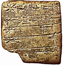 that although some Cuneiform tablets were fired in kilns to provide a permanent record