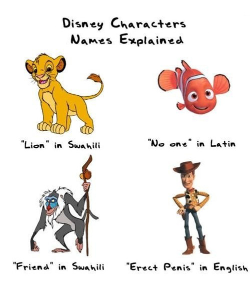 Children's movie character names explained