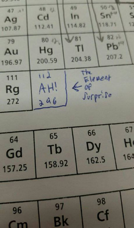 A new element has been discovered!
