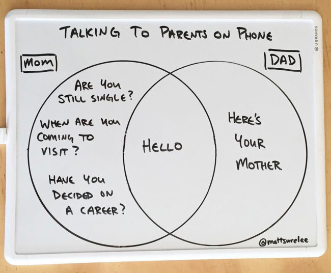 Talking to parents on the phone